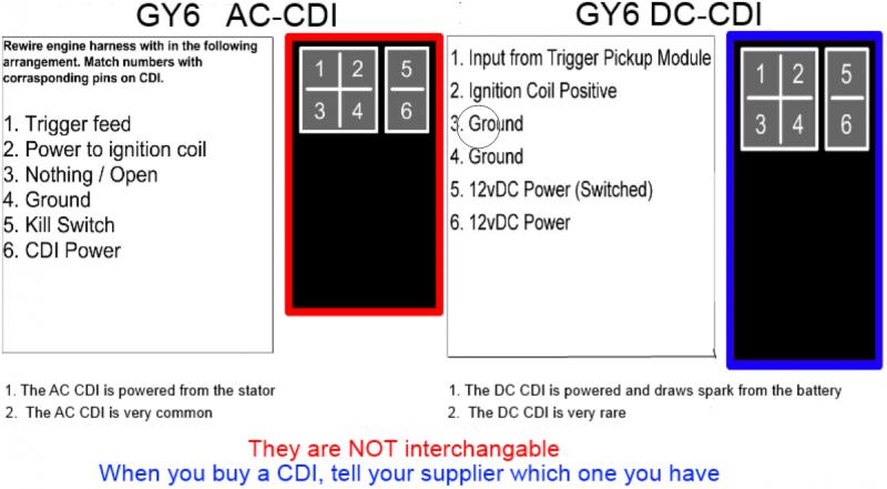 NCY CDI AC 6 Pin Performance (QMB, GY6) | Gy6 Dc Cdi Wiring Diagram |  | NCY STORE
